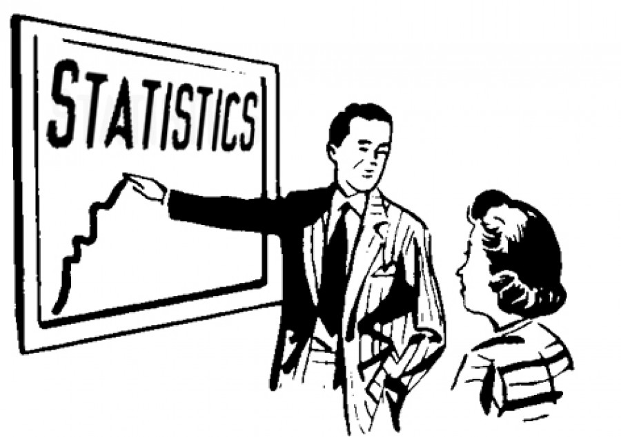 Did You Know? - Statistics - Part 1