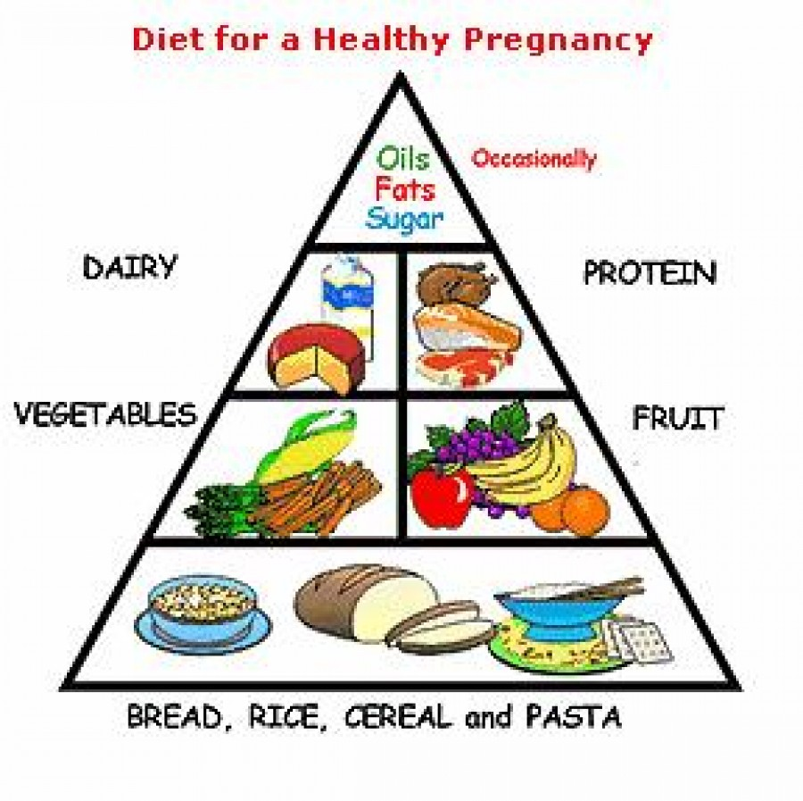 Have a healthy diet in pregnancy
