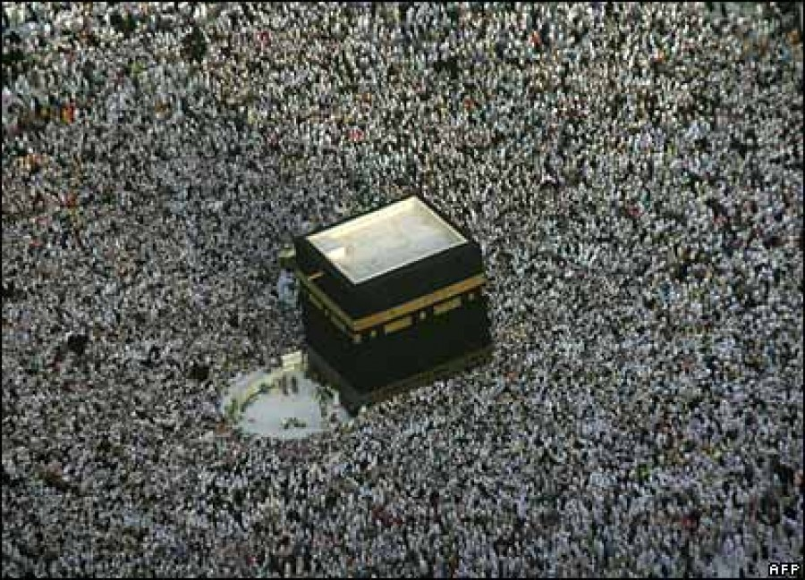 Objectives and Benefits of Hajj