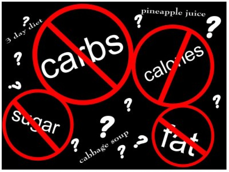 What Diet Plan Is Best for a Slow Metabolism?